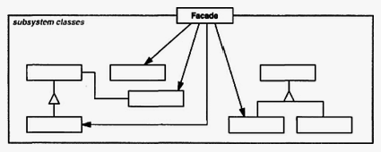 facade-pattern.png
