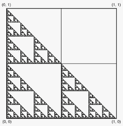 right-sierpinsky-triangle.png